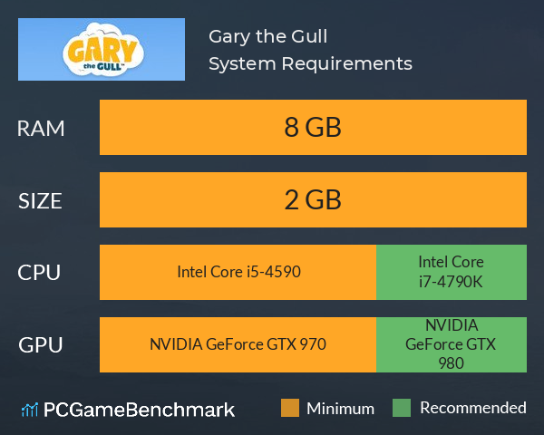 Gary the Gull System Requirements PC Graph - Can I Run Gary the Gull