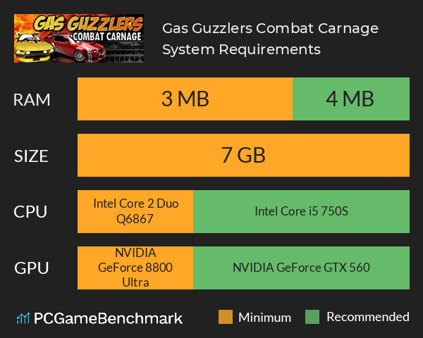 Gas Guzzlers: Combat Carnage System Requirements PC Graph - Can I Run Gas Guzzlers: Combat Carnage