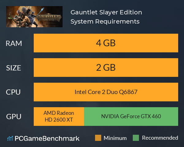 Gauntlet Slayer Edition System Requirements PC Graph - Can I Run Gauntlet Slayer Edition