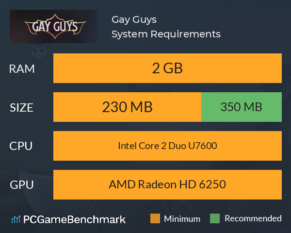 Gay Guys System Requirements PC Graph - Can I Run Gay Guys