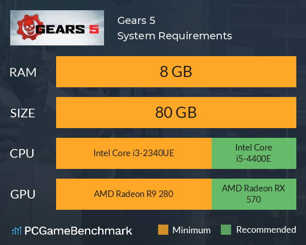 System Requirements for Gears 5 (PC)