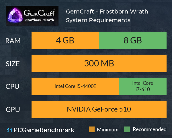 GemCraft - Frostborn Wrath System Requirements PC Graph - Can I Run GemCraft - Frostborn Wrath