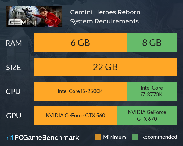 Gemini: Heroes Reborn System Requirements PC Graph - Can I Run Gemini: Heroes Reborn