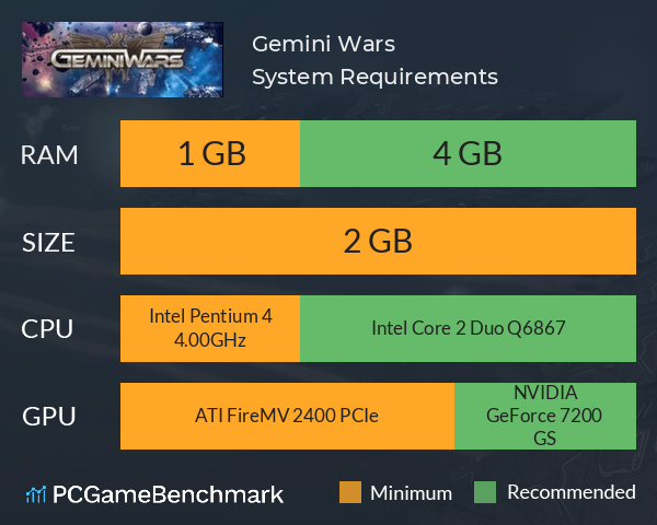 Gemini Wars System Requirements PC Graph - Can I Run Gemini Wars