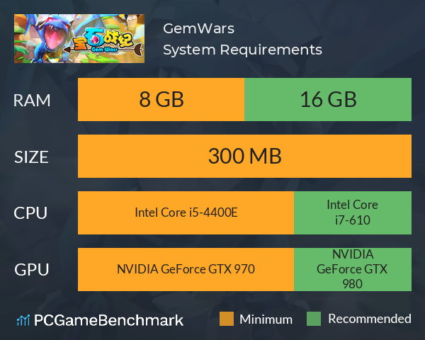 GemWars System Requirements PC Graph - Can I Run GemWars