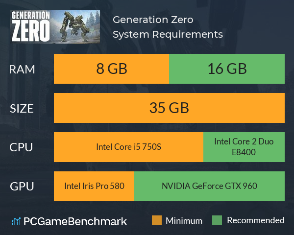 Generation Zero System Requirements PC Graph - Can I Run Generation Zero