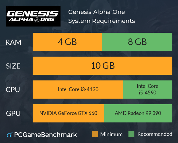 System Requirements for Genesis Alpha One (PC)