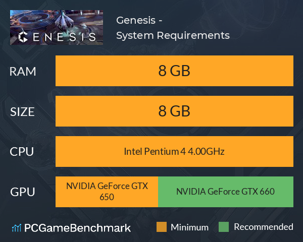 Genesis - 创世争霸 System Requirements PC Graph - Can I Run Genesis - 创世争霸