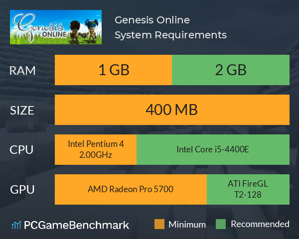 Genesis Online System Requirements PC Graph - Can I Run Genesis Online