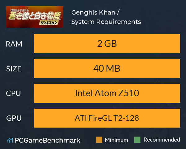 Genghis Khan / 蒼き狼と白き牝鹿・ジンギスカン System Requirements PC Graph - Can I Run Genghis Khan / 蒼き狼と白き牝鹿・ジンギスカン
