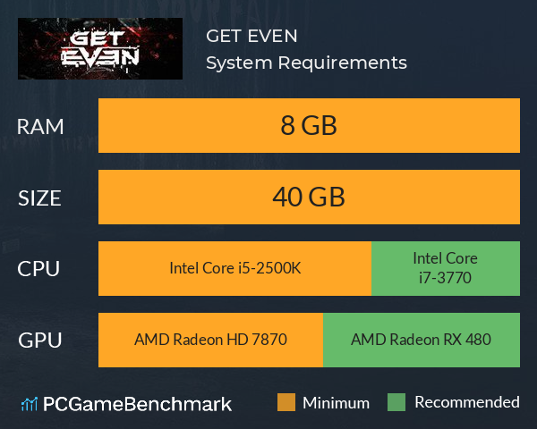 GET EVEN System Requirements PC Graph - Can I Run GET EVEN