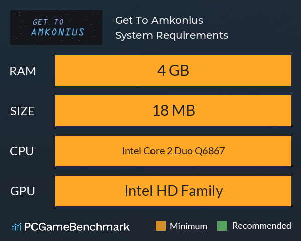 Get To Amkonius System Requirements PC Graph - Can I Run Get To Amkonius