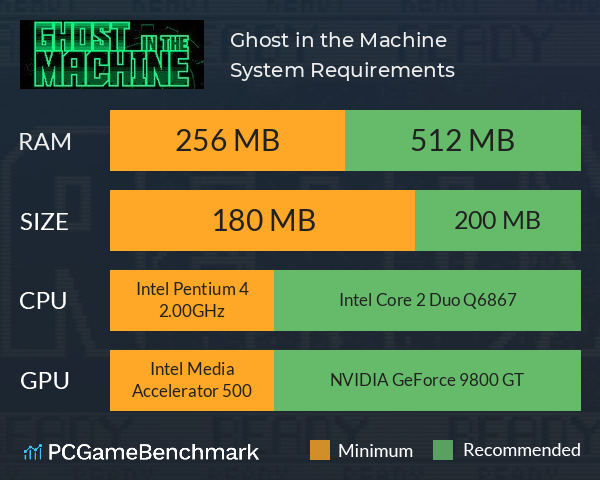 Ghost in the Machine System Requirements PC Graph - Can I Run Ghost in the Machine
