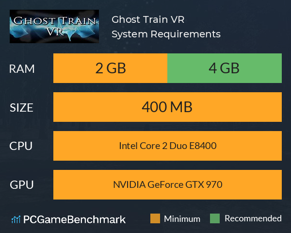 Ghost Train VR System Requirements PC Graph - Can I Run Ghost Train VR