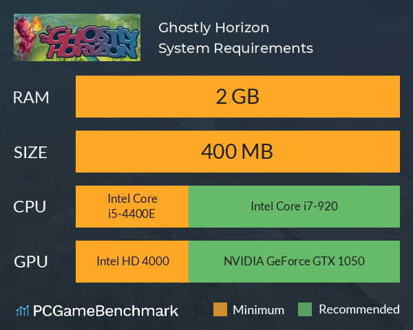 Ghostly Horizon System Requirements PC Graph - Can I Run Ghostly Horizon