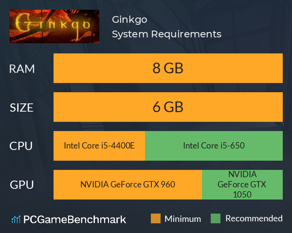 Ginkgo System Requirements PC Graph - Can I Run Ginkgo