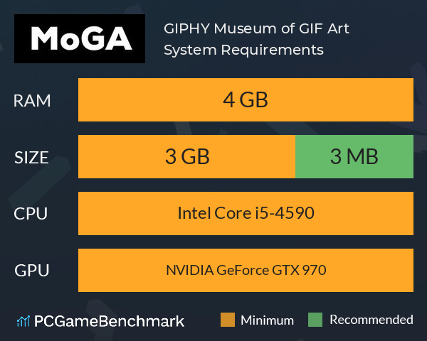 GIPHY Museum of GIF Art System Requirements PC Graph - Can I Run GIPHY Museum of GIF Art