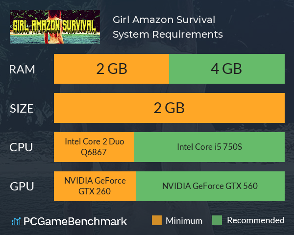 Girl Amazon Survival System Requirements PC Graph - Can I Run Girl Amazon Survival