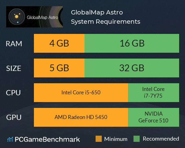 GlobalMap Astro System Requirements PC Graph - Can I Run GlobalMap Astro