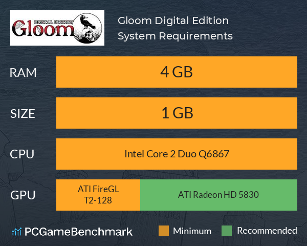 Gloom: Digital Edition System Requirements PC Graph - Can I Run Gloom: Digital Edition