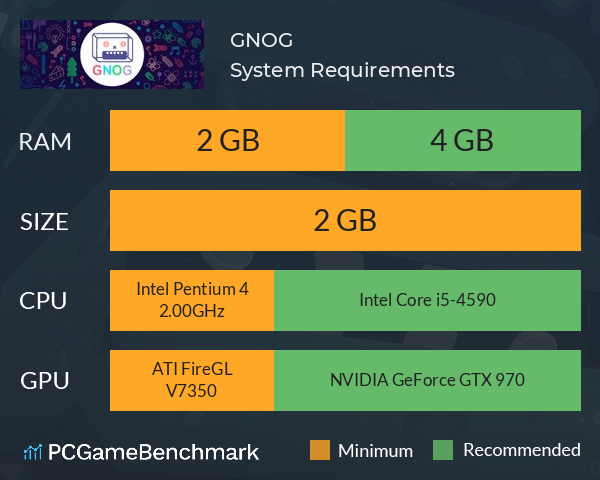 GNOG System Requirements PC Graph - Can I Run GNOG