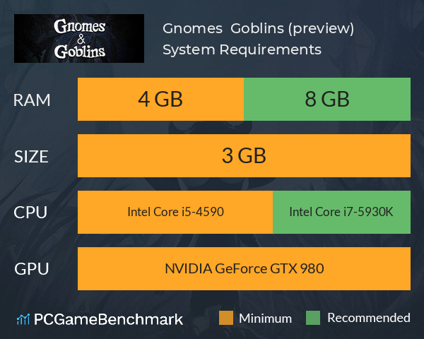 Gnomes & Goblins (preview) System Requirements PC Graph - Can I Run Gnomes & Goblins (preview)