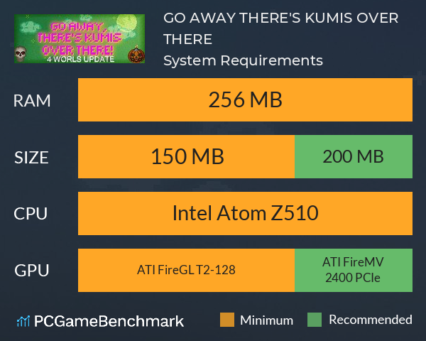 GO AWAY, THERE'S KUMIS OVER THERE! System Requirements PC Graph - Can I Run GO AWAY, THERE'S KUMIS OVER THERE!