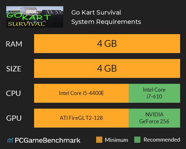Go Kart Survival System Requirements PC Graph - Can I Run Go Kart Survival