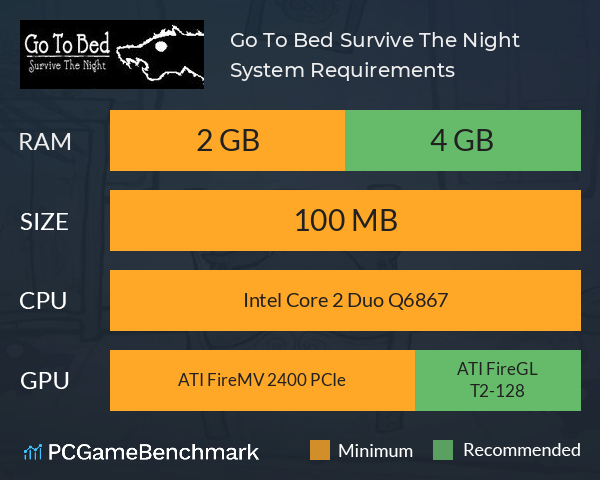 Go To Bed: Survive The Night System Requirements PC Graph - Can I Run Go To Bed: Survive The Night