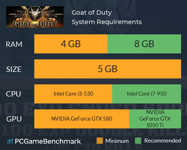 Goat of Duty System Requirements PC Graph - Can I Run Goat of Duty