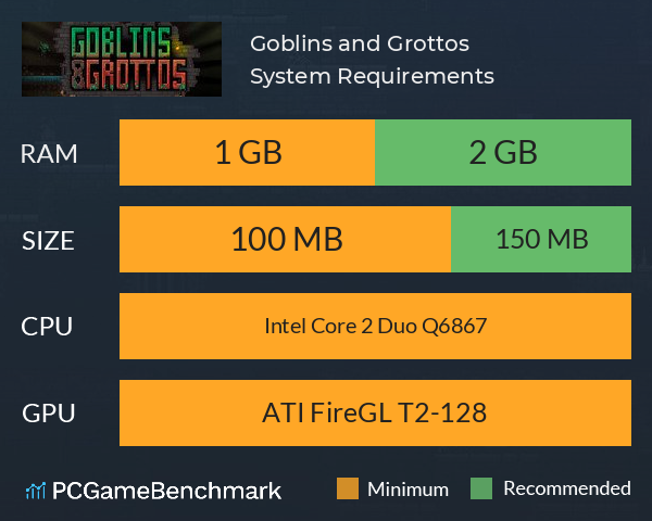 Goblins and Grottos System Requirements PC Graph - Can I Run Goblins and Grottos
