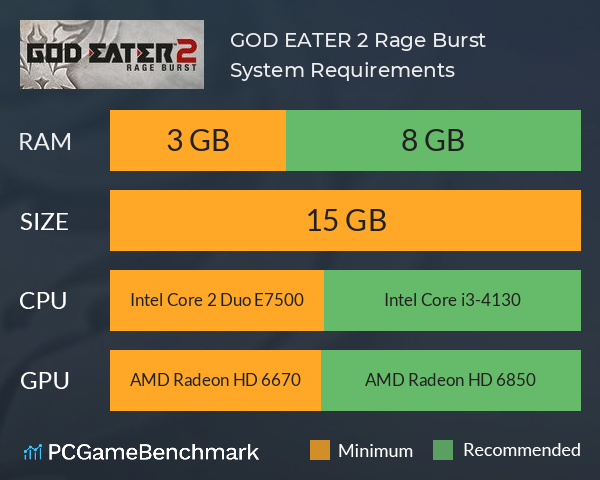 GOD EATER 2 Rage Burst System Requirements PC Graph - Can I Run GOD EATER 2 Rage Burst