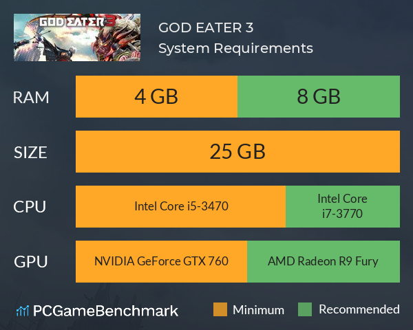 GOD EATER 3 System Requirements PC Graph - Can I Run GOD EATER 3