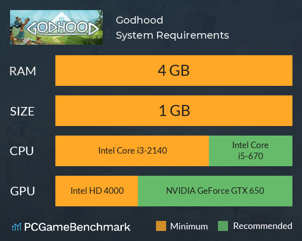 System Requirements for Godhood (PC)