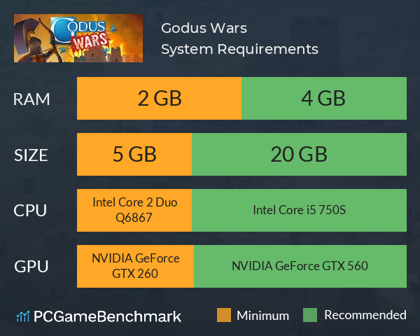 Godus Wars System Requirements PC Graph - Can I Run Godus Wars