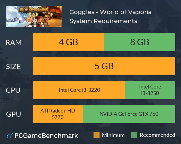 Goggles - World of Vaporia System Requirements PC Graph - Can I Run Goggles - World of Vaporia