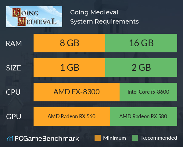 Going Medieval System Requirements PC Graph - Can I Run Going Medieval