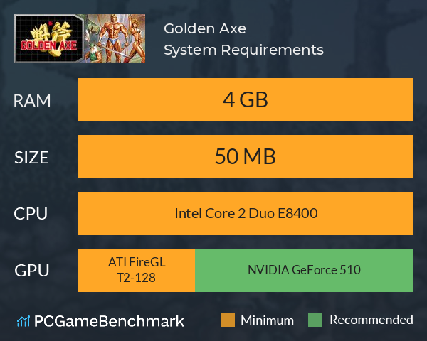 Golden Axe System Requirements PC Graph - Can I Run Golden Axe