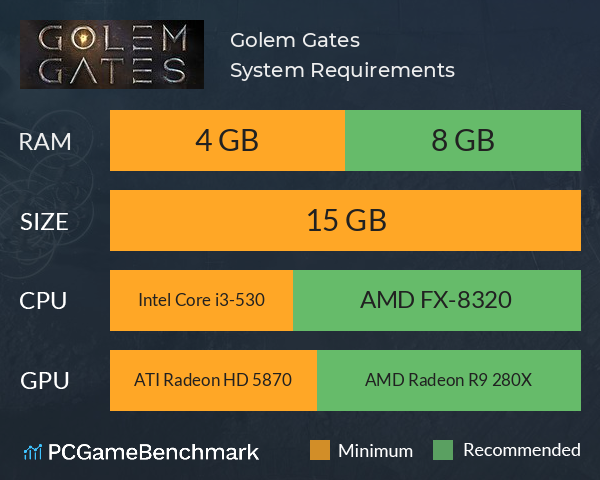Golem Gates System Requirements PC Graph - Can I Run Golem Gates