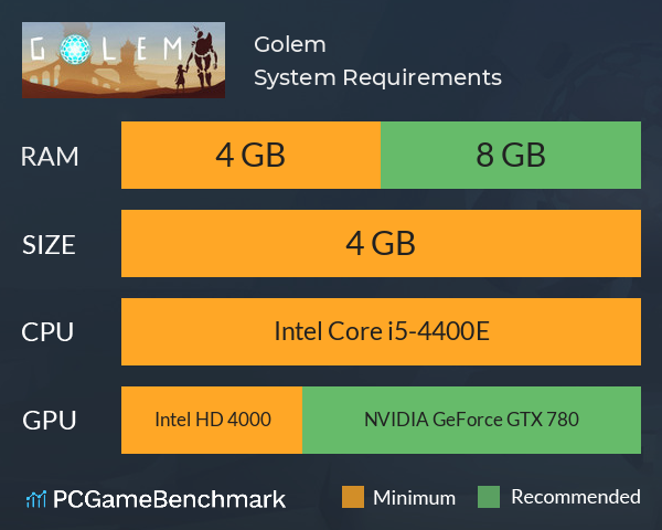 Golem System Requirements PC Graph - Can I Run Golem