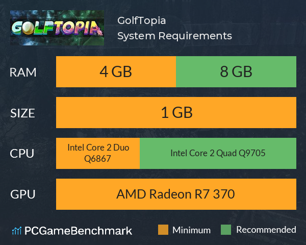 GolfTopia System Requirements PC Graph - Can I Run GolfTopia