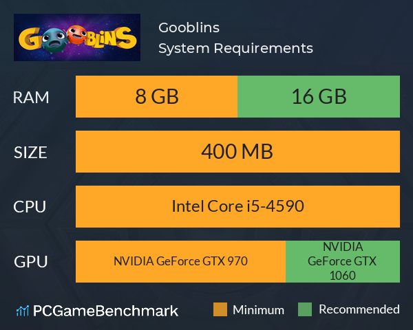 Gooblins System Requirements PC Graph - Can I Run Gooblins