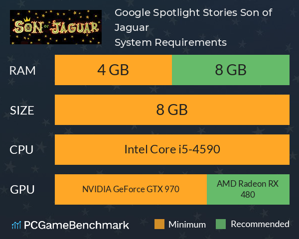 Google Spotlight Stories: Son of Jaguar System Requirements PC Graph - Can I Run Google Spotlight Stories: Son of Jaguar