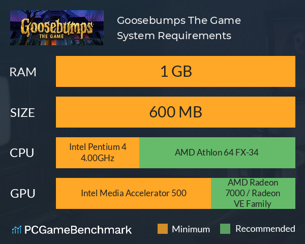 Goosebumps: The Game System Requirements PC Graph - Can I Run Goosebumps: The Game