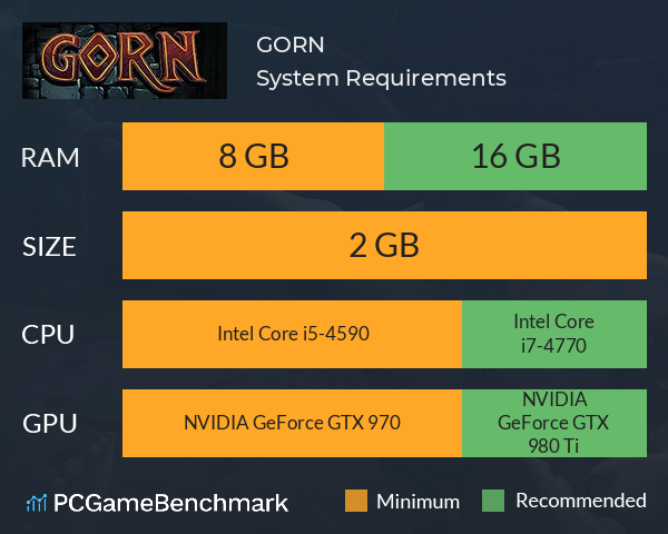 GORN System Requirements PC Graph - Can I Run GORN