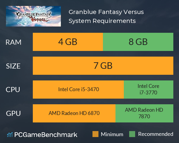 Granblue Fantasy: Versus System Requirements PC Graph - Can I Run Granblue Fantasy: Versus