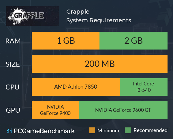 Grapple System Requirements PC Graph - Can I Run Grapple
