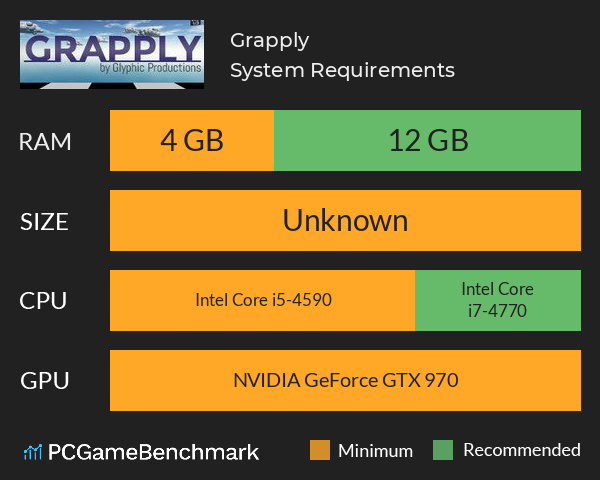 Grapply System Requirements PC Graph - Can I Run Grapply