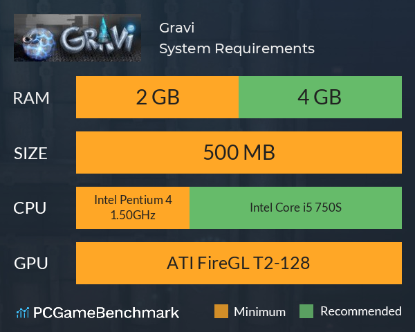 Gravi System Requirements PC Graph - Can I Run Gravi