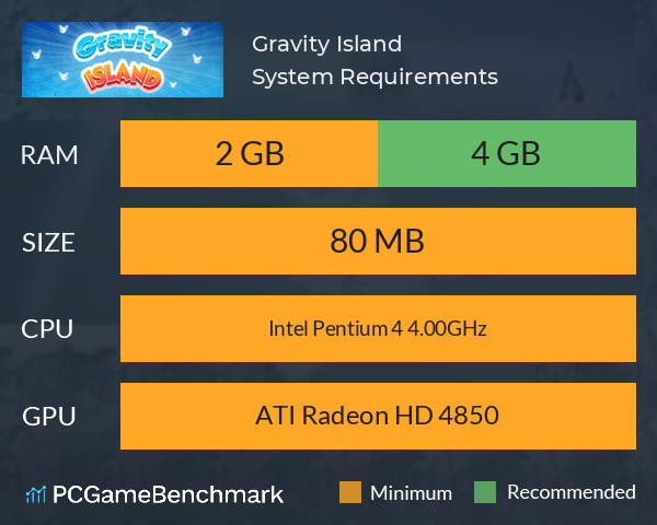 Gravity Island System Requirements PC Graph - Can I Run Gravity Island